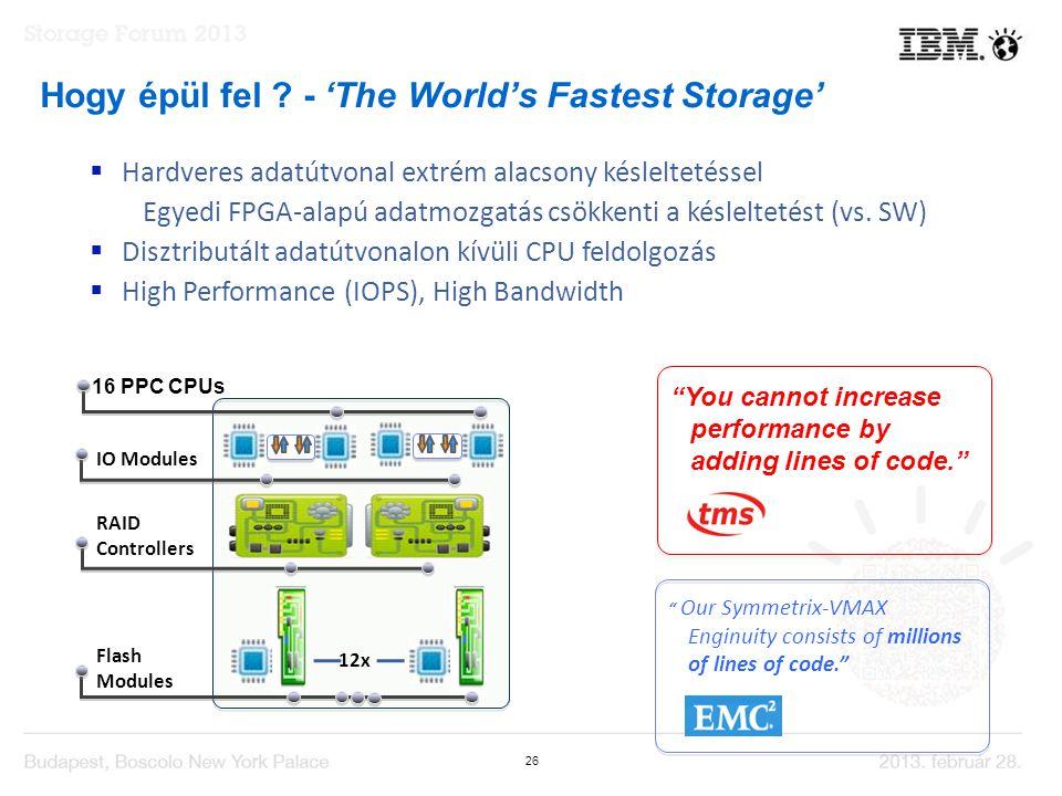 26  Hardveres adatútvonal extrém alacsony késleltetéssel Egyedi FPGA-alapú adatmozgatás csökkenti a késleltetést (vs.