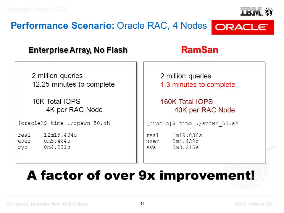 34 Performance Scenario: Oracle RAC, 4 Nodes Enterprise Array, No Flash RamSan 2 million queries 12.25 minutes to complete 16K Total IOPS 4K per RAC Node [oracle]$ time./spawn_50.sh real 12m15.434s user 0m5.464s sys 0m4.031s 2 million queries 12.25 minutes to complete 16K Total IOPS 4K per RAC Node [oracle]$ time./spawn_50.sh real 12m15.434s user 0m5.464s sys 0m4.031s 2 million queries 1.3 minutes to complete 160K Total IOPS 40K per RAC Node [oracle]$ time./spawn_50.sh real 1m19.838s user 0m4.439s sys 0m3.215s 2 million queries 1.3 minutes to complete 160K Total IOPS 40K per RAC Node [oracle]$ time./spawn_50.sh real 1m19.838s user 0m4.439s sys 0m3.215s A factor of over 9x improvement!