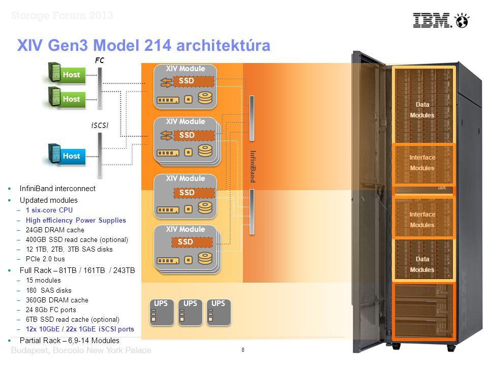 8 8 XIV Module UPS XIV Module Host FC InfiniBand iSCSI Host Data Modules Data Modules Interface Modules Interface Modules XIV Gen3 Model 214 architektúra  InfiniBand interconnect  Updated modules –1 six-core CPU –High efficiency Power Supplies –24GB DRAM cache –400GB SSD read cache (optional) –12 1TB, 2TB, 3TB SAS disks –PCIe 2.0 bus  Full Rack – 81TB / 161TB / 243TB –15 modules –180 SAS disks –360GB DRAM cache –24 8Gb FC ports –6TB SSD read cache (optional) –12x 10GbE / 22x 1GbE iSCSI ports  Partial Rack – 6,9-14 Modules SSD