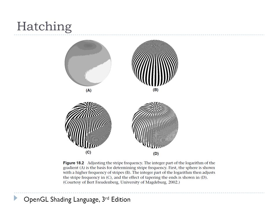 Hatching OpenGL Shading Language, 3 rd Edition