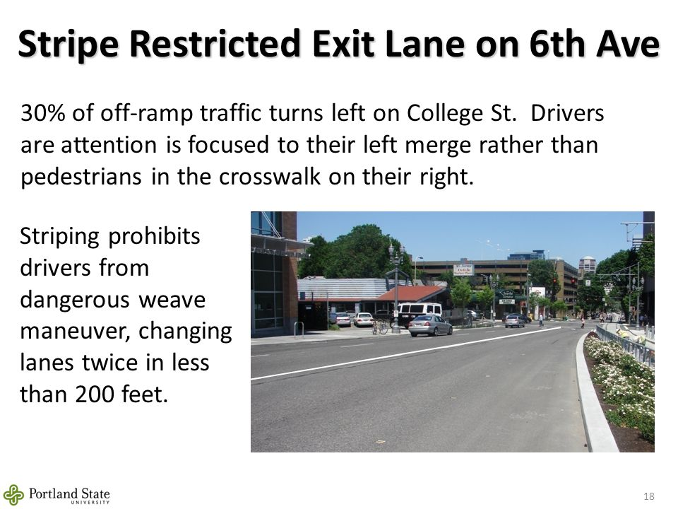 Stripe Restricted Exit Lane on 6th Ave 18 Striping prohibits drivers from dangerous weave maneuver, changing lanes twice in less than 200 feet. 30% of