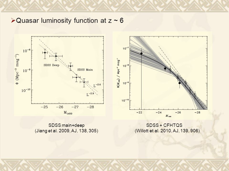 SDSS main+deep (Jiang et al. 2009, AJ, 138, 305) SDSS + CFHTQS (Willott et al. 2010, AJ, 139, 906)  Quasar luminosity function at z ~ 6
