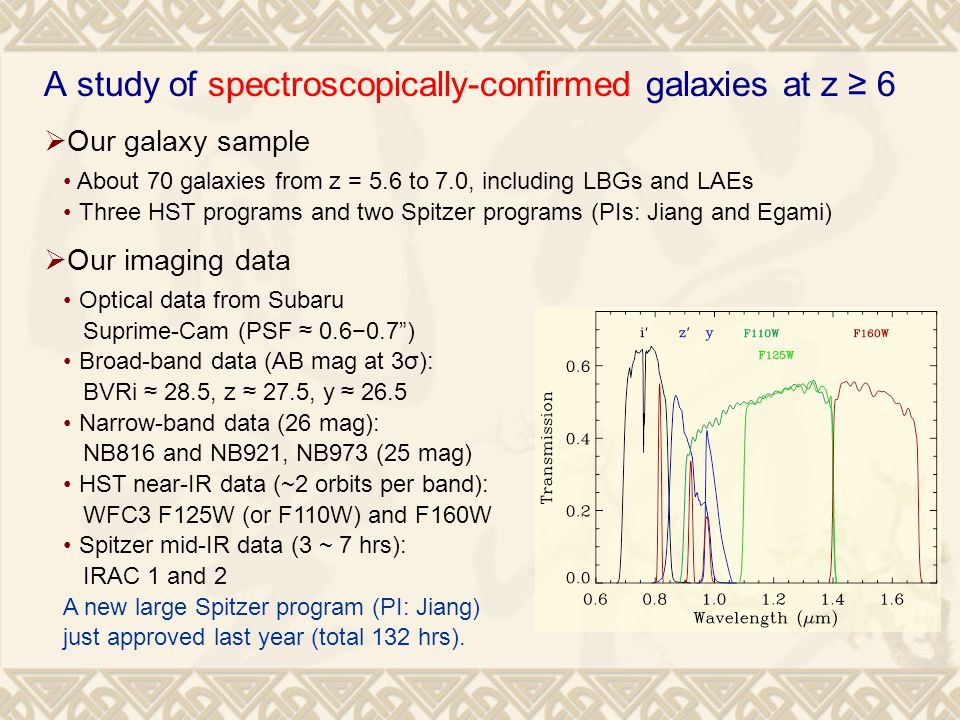 A study of spectroscopically-confirmed galaxies at z ≥ 6  Our galaxy sample About 70 galaxies from z = 5.6 to 7.0, including LBGs and LAEs Three HST programs and two Spitzer programs (PIs: Jiang and Egami)  Our imaging data Optical data from Subaru Suprime-Cam (PSF ≈ 0.6−0.7 ) Broad-band data (AB mag at 3σ): BVRi ≈ 28.5, z ≈ 27.5, y ≈ 26.5 Narrow-band data (26 mag): NB816 and NB921, NB973 (25 mag) HST near-IR data (~2 orbits per band): WFC3 F125W (or F110W) and F160W Spitzer mid-IR data (3 ~ 7 hrs): IRAC 1 and 2 A new large Spitzer program (PI: Jiang) just approved last year (total 132 hrs).
