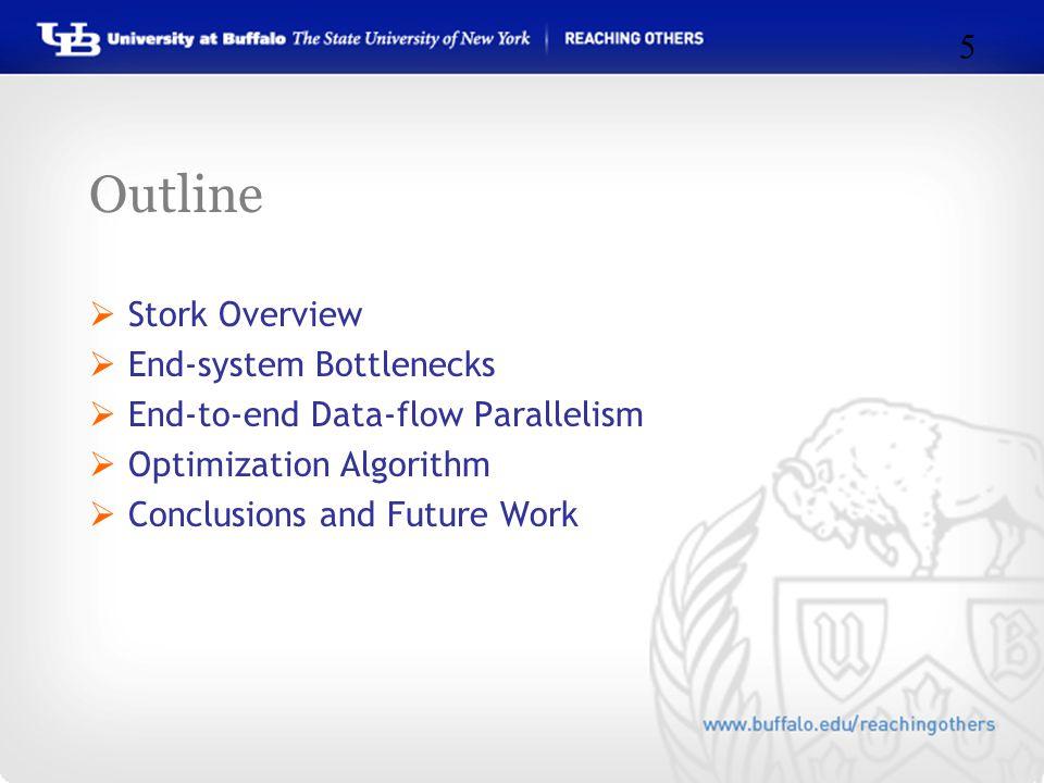 Outline  Stork Overview  End-system Bottlenecks  End-to-end Data-flow Parallelism  Optimization Algorithm  Conclusions and Future Work 5
