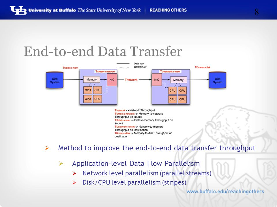 End-to-end Data Transfer  Method to improve the end-to-end data transfer throughput  Application-level Data Flow Parallelism  Network level parallelism (parallel streams)  Disk/CPU level parallelism (stripes) 8