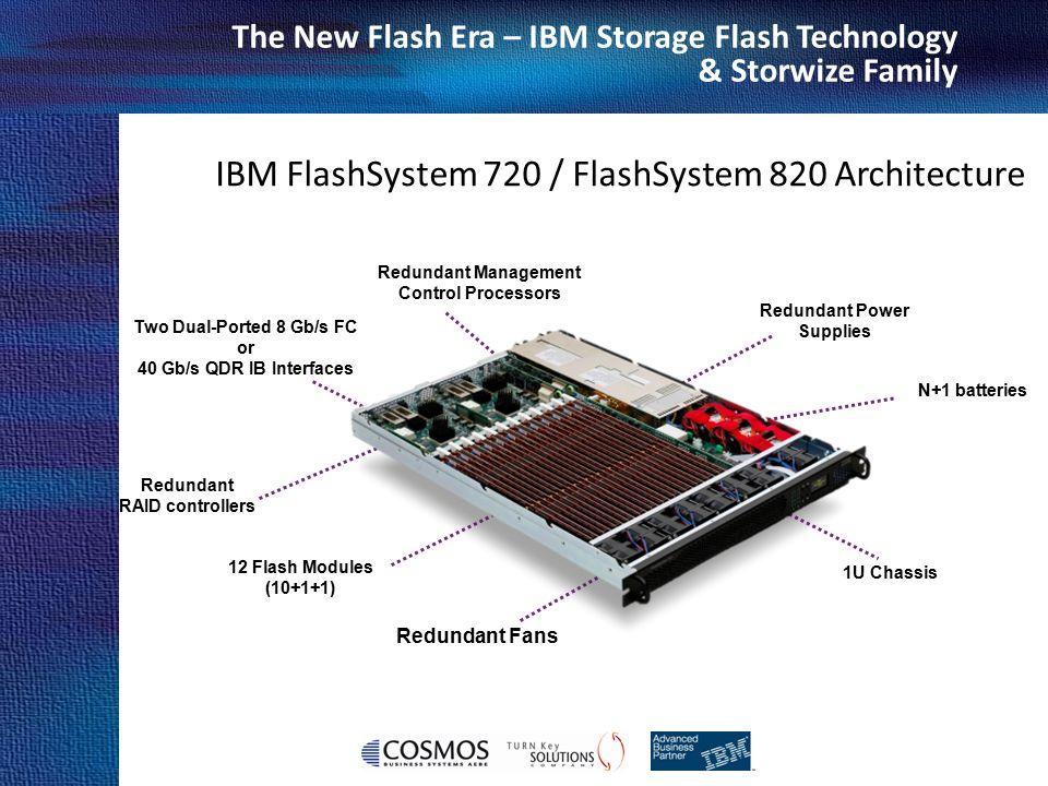 Cosmos Business Systems & IBM Hellas The New Flash Era – IBM Storage Flash Technology & Storwize Family IBM FlashSystem 720 / FlashSystem 820 Architec