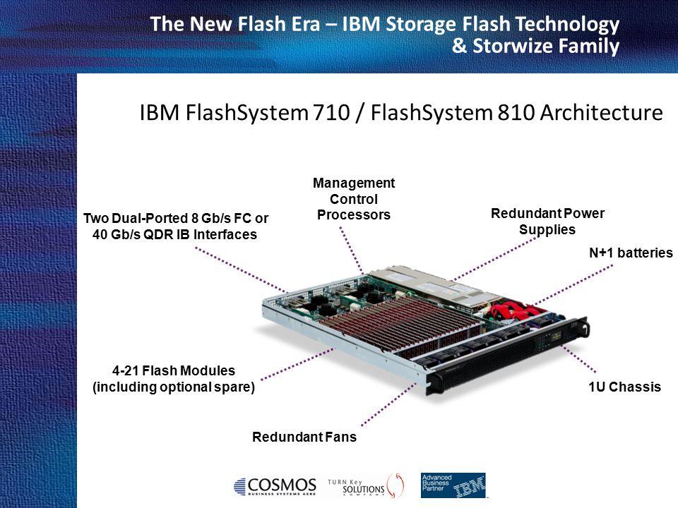Cosmos Business Systems & IBM Hellas The New Flash Era – IBM Storage Flash Technology & Storwize Family Redundant Power Supplies Redundant Fans 4-21 F
