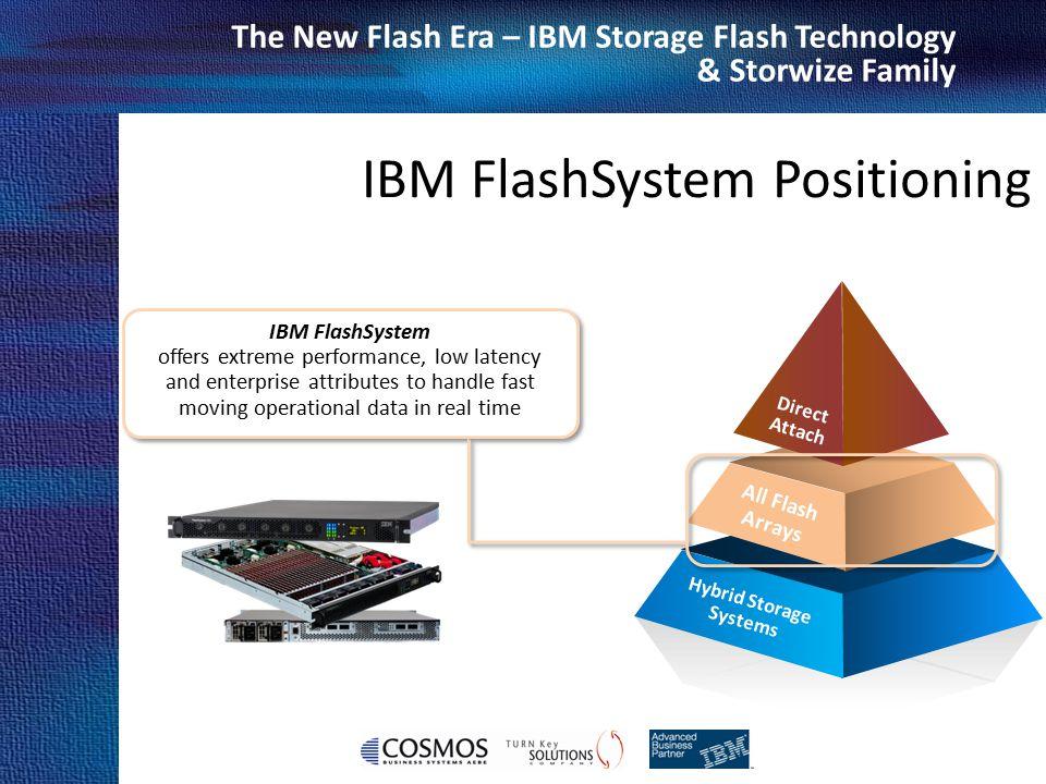 Cosmos Business Systems & IBM Hellas The New Flash Era – IBM Storage Flash Technology & Storwize Family Direct Attach All Flash Arrays Hybrid Storage