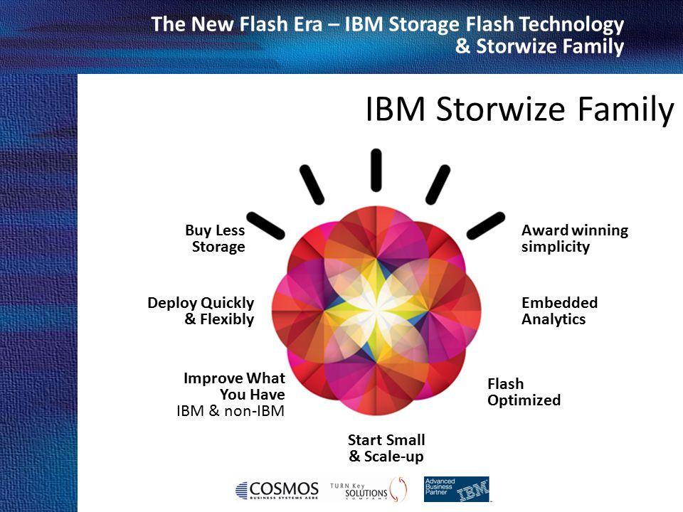 Cosmos Business Systems & IBM Hellas The New Flash Era – IBM Storage Flash Technology & Storwize Family Award winning simplicity Start Small & Scale-u