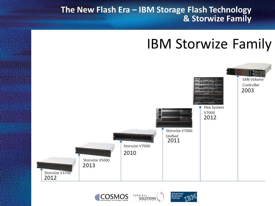 Cosmos Business Systems & IBM Hellas The New Flash Era – IBM Storage Flash Technology & Storwize Family IBM Storwize Family