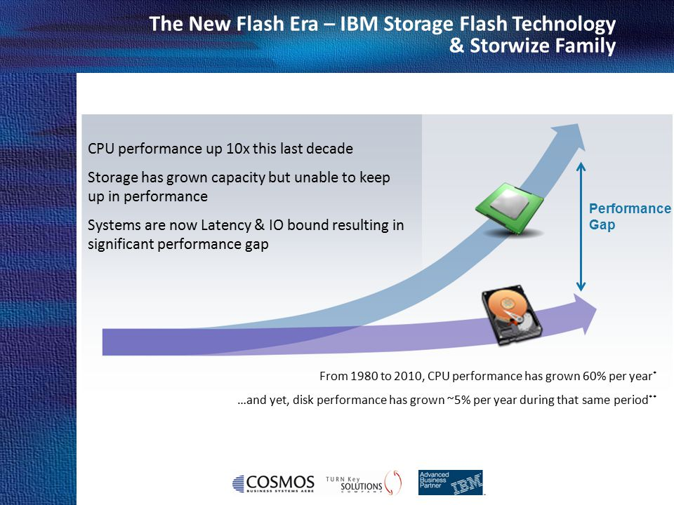 Cosmos Business Systems & IBM Hellas The New Flash Era – IBM Storage Flash Technology & Storwize Family Performance Gap CPU performance up 10x this la