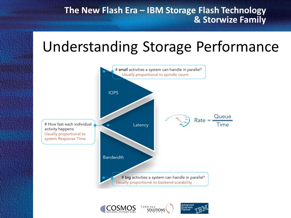 Cosmos Business Systems & IBM Hellas The New Flash Era – IBM Storage Flash Technology & Storwize Family IBM Storwize Family Features Automated Tiering External Virtualization Real Time Compression Data Replication Source Volume Destination Volume TCP/IP Network