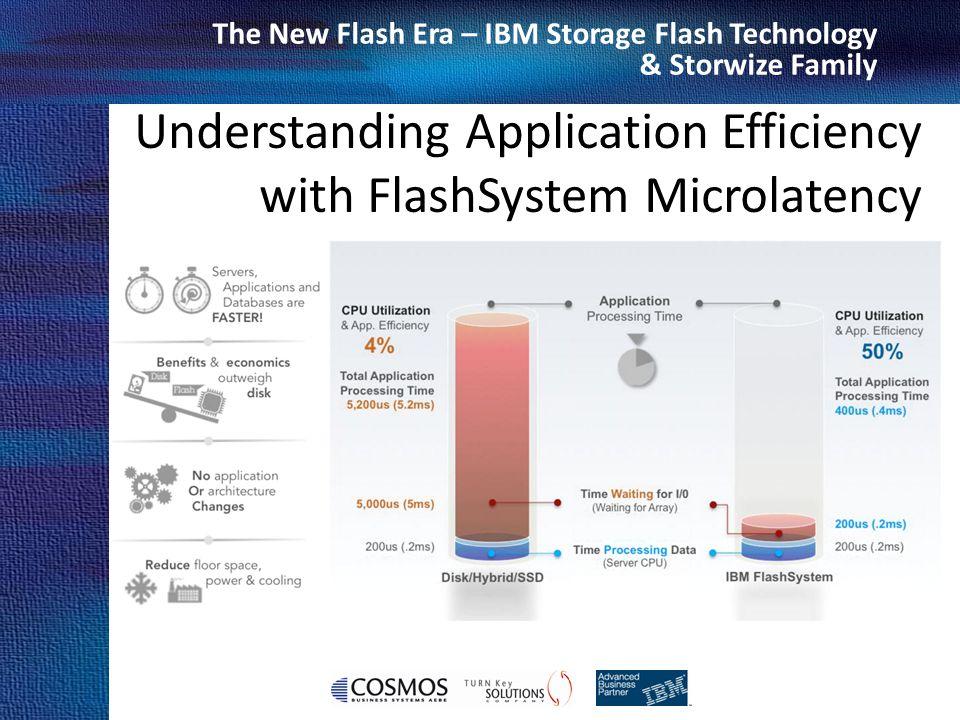 Understanding Application Efficiency with FlashSystem Microlatency Cosmos Business Systems & IBM Hellas The New Flash Era – IBM Storage Flash Technolo