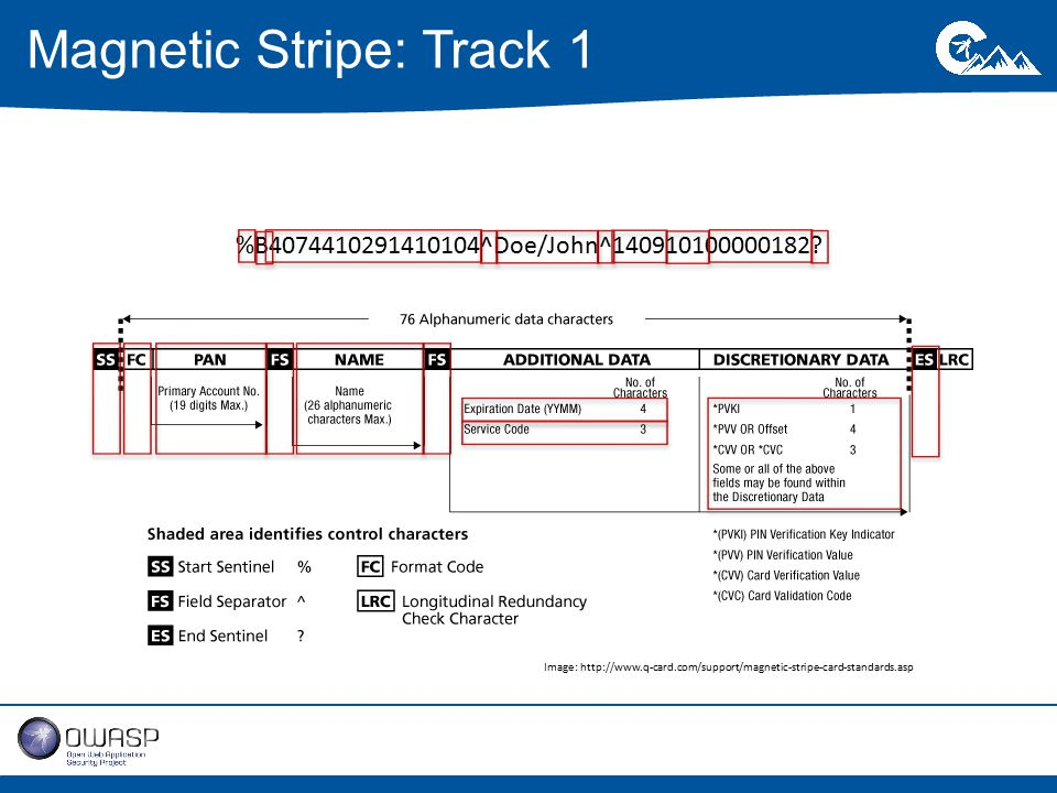 Magnetic Stripe: Track 1 %B4074410291410104^Doe/John^140910100000182.