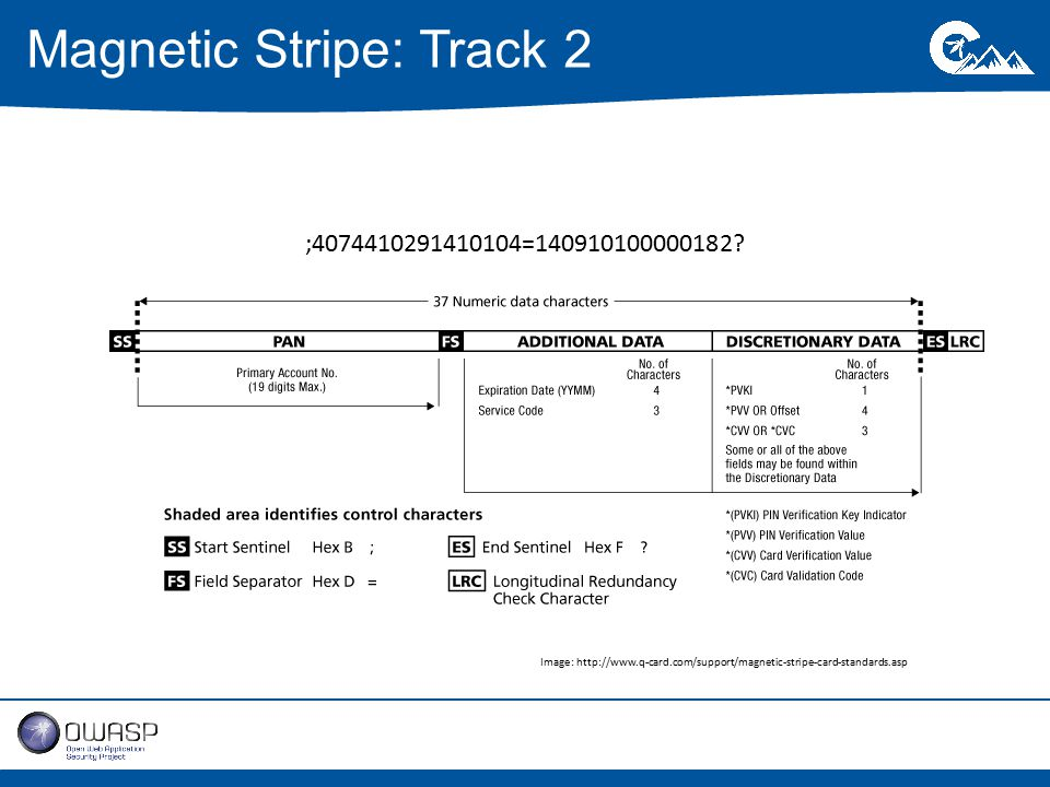 Magnetic Stripe: Track 2 ;4074410291410104=140910100000182.