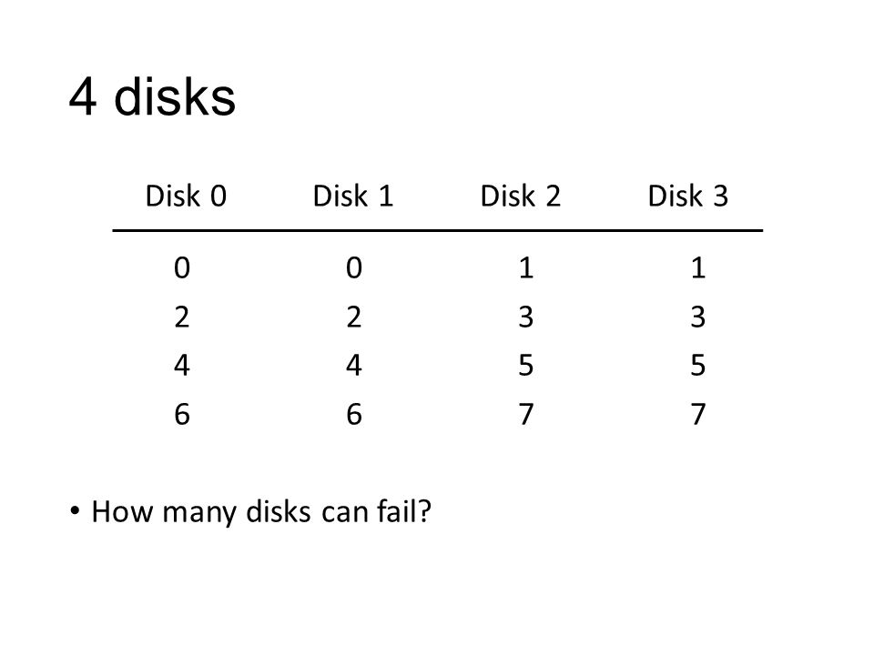 4 disks Disk 0 Disk 1 Disk 2 Disk 3 0 0 1 1 2 2 3 3 4 4 5 5 6 6 7 7 How many disks can fail?