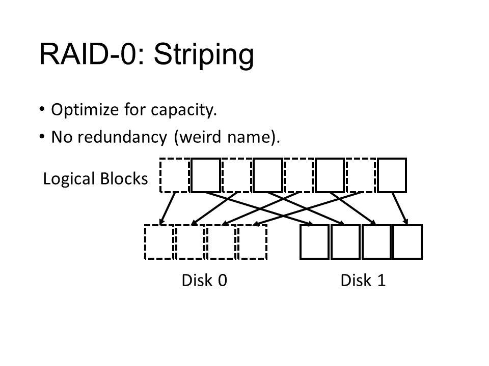 RAID-0: Striping Optimize for capacity. No redundancy (weird name). Logical Blocks Disk 0 Disk 1