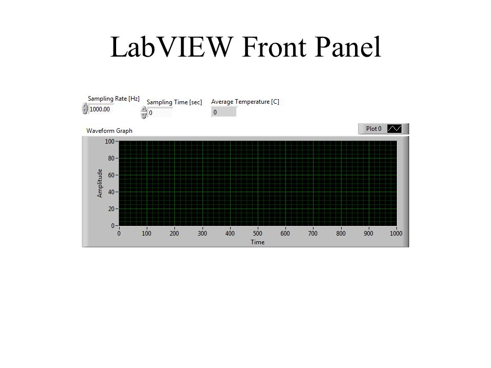 LabVIEW Front Panel