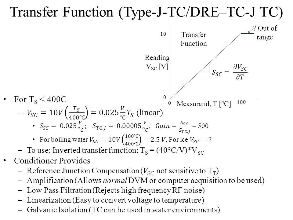Transfer Function (Type-J-TC/DRE–TC-J TC) Reading V SC [V] Measurand, T [°C] 0 0 400 10 .