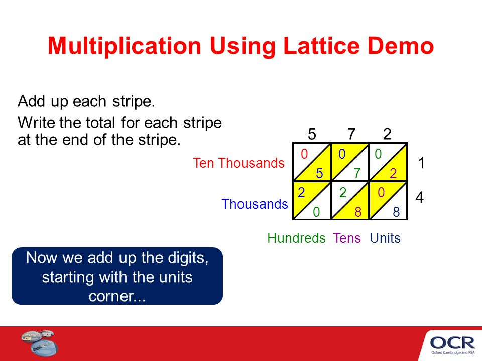 Add up each stripe. Write the total for each stripe at the end of the stripe. 5 7 2 Multiplication Using Lattice Demo 1 4 0 5 0 7 0 2 0 2 8 0 8 Ten Th