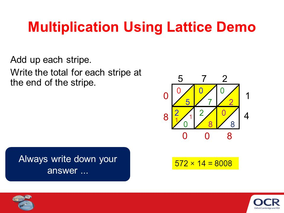 Add up each stripe. Write the total for each stripe at the end of the stripe. 5 7 2 Multiplication Using Lattice Demo 1 4 0 5 0 7 0 2 0 2 8 0 8 08 0 8