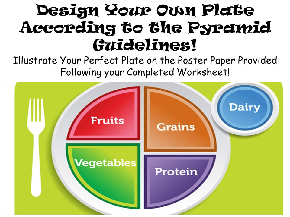 Design Your Own Plate According to the Pyramid Guidelines! Illustrate Your Perfect Plate on the Poster Paper Provided Following your Completed Workshe