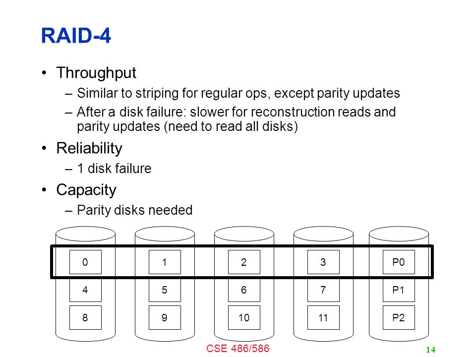 CSE 486/586 RAID-4 Throughput –Similar to striping for regular ops, except parity updates –After a disk failure: slower for reconstruction reads and parity updates (need to read all disks) Reliability –1 disk failure Capacity –Parity disks needed 14 0 4 8 1 5 9 2 6 10 3 7 11 P0 P1 P2