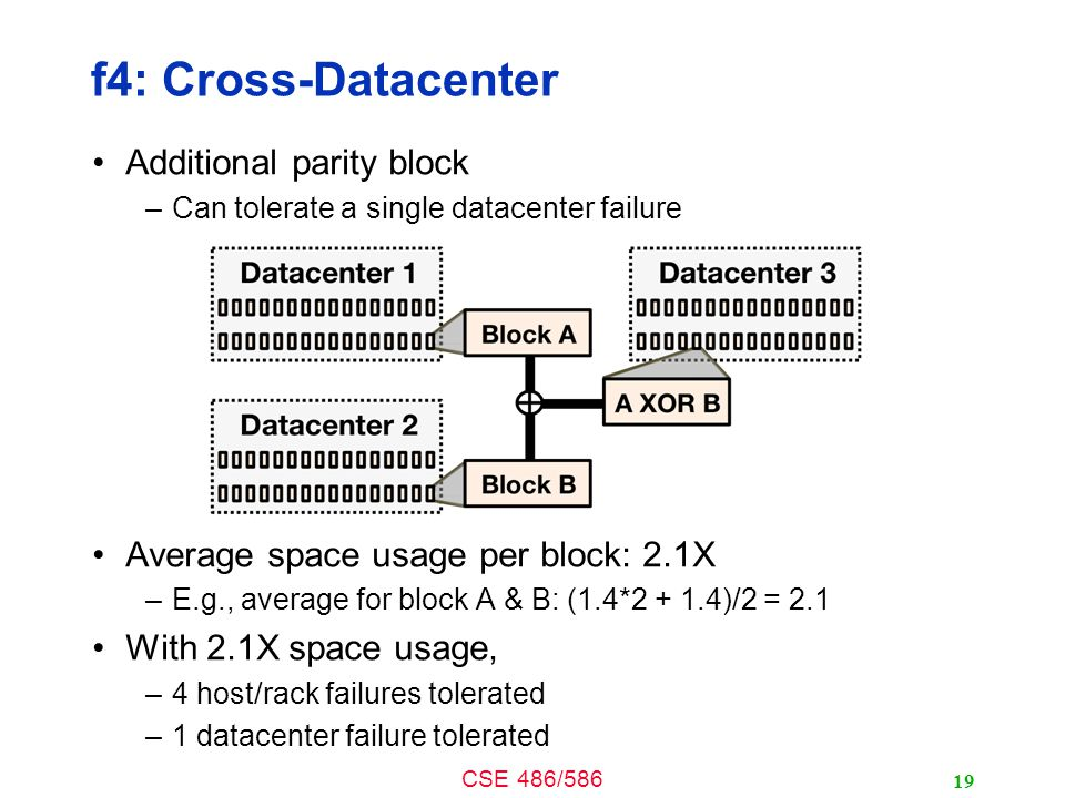 CSE 486/586 f4: Cross-Datacenter Additional parity block –Can tolerate a single datacenter failure Average space usage per block: 2.1X –E.g., average for block A & B: (1.4*2 + 1.4)/2 = 2.1 With 2.1X space usage, –4 host/rack failures tolerated –1 datacenter failure tolerated 19