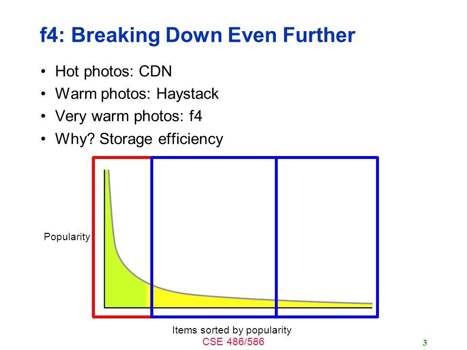 CSE 486/586 f4: Breaking Down Even Further Hot photos: CDN Warm photos: Haystack Very warm photos: f4 Why.
