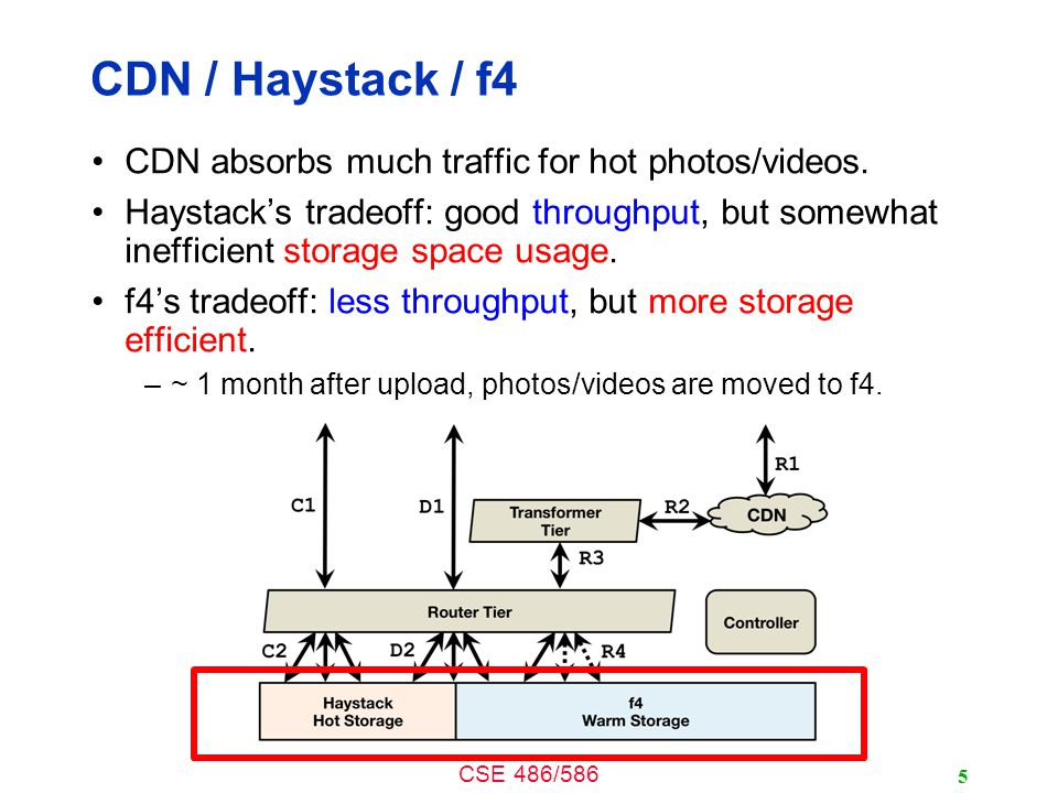 CSE 486/586 CDN / Haystack / f4 CDN absorbs much traffic for hot photos/videos.