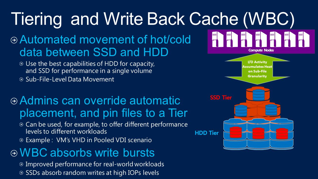 Compute Nodes SSD Tier HDD Tier I/O Activity Accumulates Heat on Sub-File Granularity