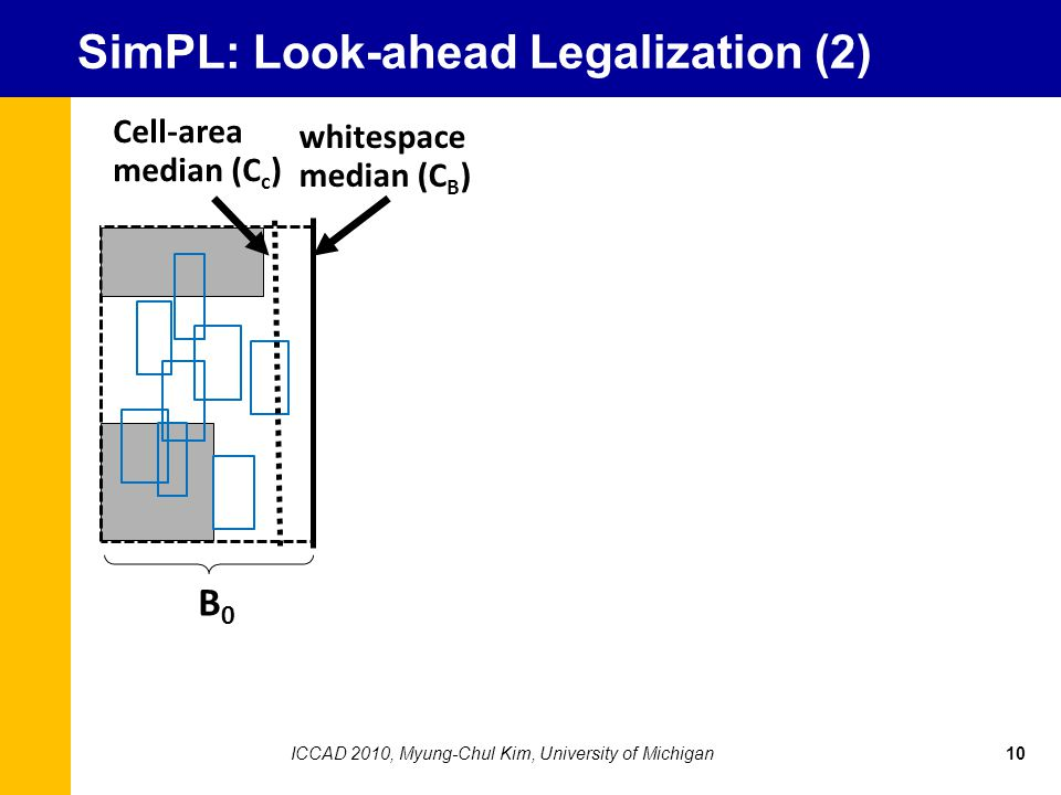 SimPL: Look-ahead Legalization (2) 10ICCAD 2010, Myung-Chul Kim, University of Michigan Cell-area median (C c ) whitespace median (C B ) B0 B0
