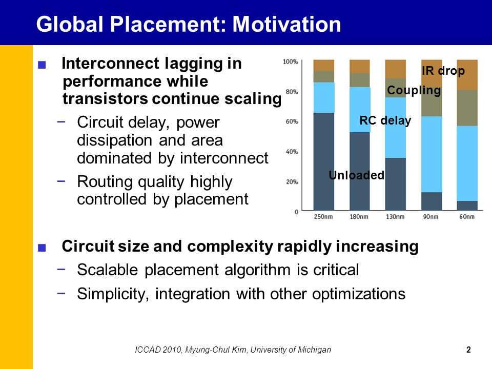Placement Formulation ■Objective: Minimize estimated wirelength (half-perimeter wirelength) ■Subject to constraints: −Legality: Row-based placement with no overlaps −Routability: Limiting local interconnect congestion for successful routing −Timing: Meeting performance target of a design 3ICCAD 2010, Myung-Chul Kim, University of Michigan