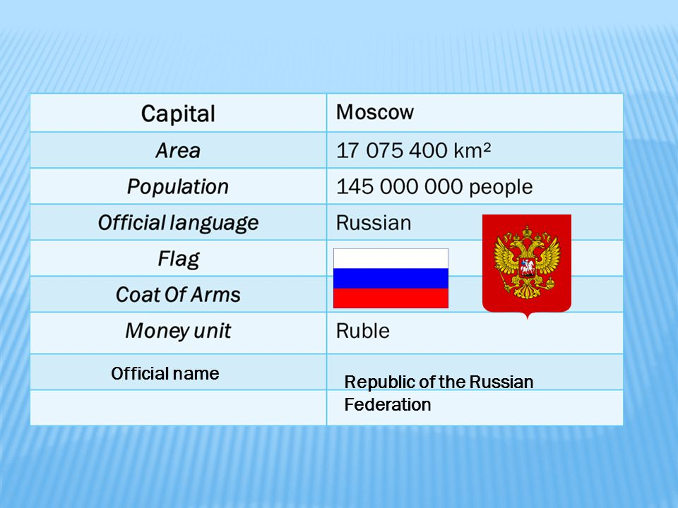 Official name Republic of the Russian Federation
