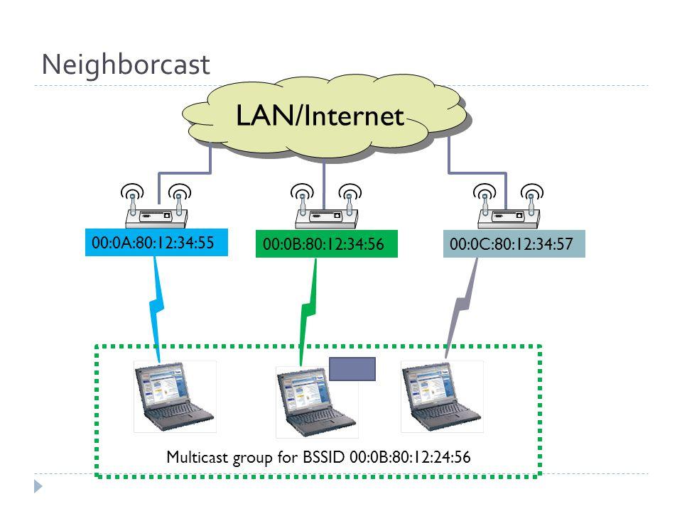 Neighborcast LAN/Internet 00:0B:80:12:34:56 00:0A:80:12:34:55 00:0C:80:12:34:57 Multicast group for BSSID 00:0B:80:12:24:56