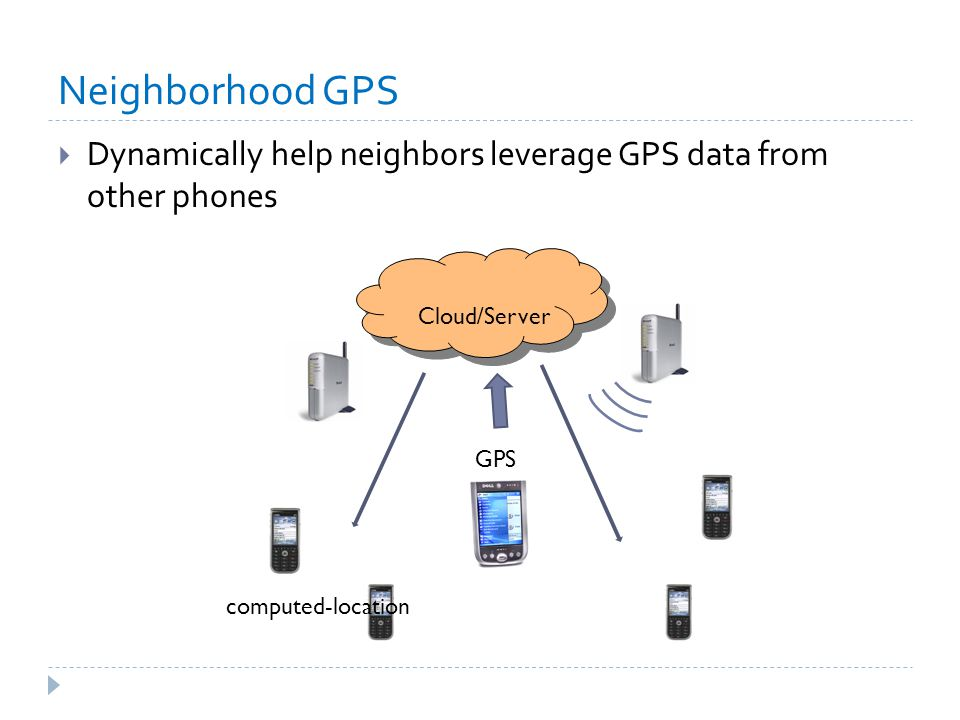Neighborhood GPS  Dynamically help neighbors leverage GPS data from other phones GPS computed-location Cloud/Server