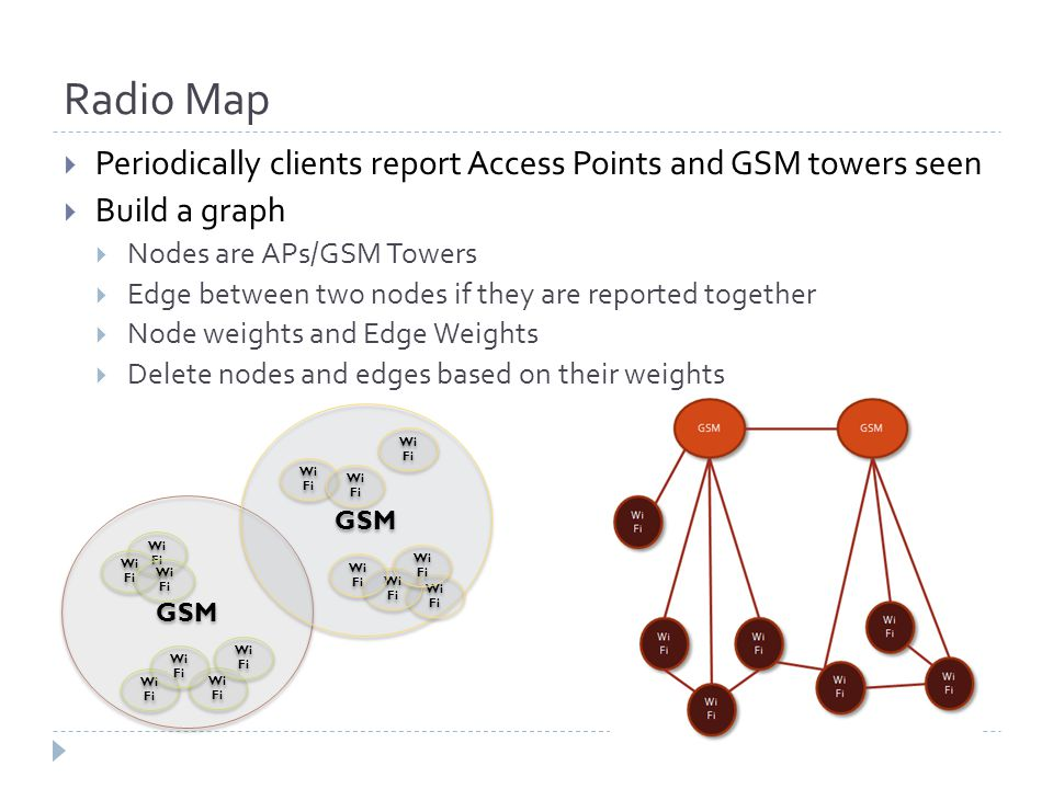 Radio Map  Periodically clients report Access Points and GSM towers seen  Build a graph  Nodes are APs/GSM Towers  Edge between two nodes if they are reported together  Node weights and Edge Weights  Delete nodes and edges based on their weights GSM Wi Fi GSM Wi Fi