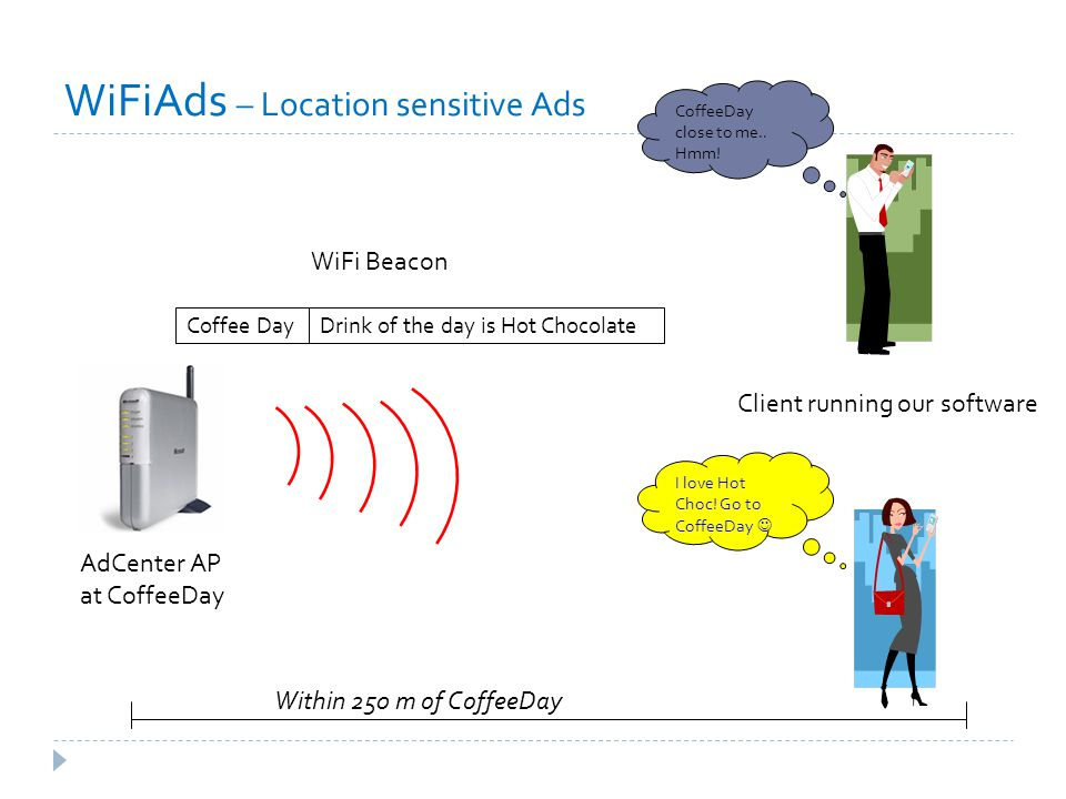 WiFiAds – Location sensitive Ads AdCenter AP at CoffeeDay WiFi Beacon Within 250 m of CoffeeDay CoffeeDay close to me..