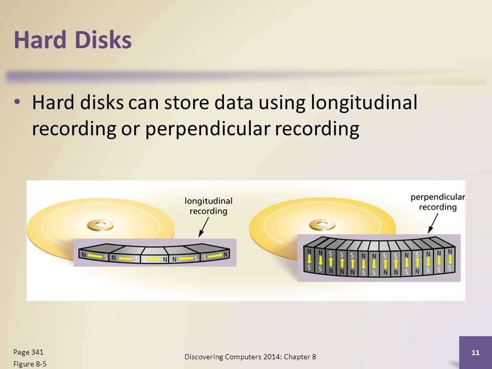 Hard Disks Hard disks can store data using longitudinal recording or perpendicular recording Discovering Computers 2014: Chapter 8 11 Page 341 Figure