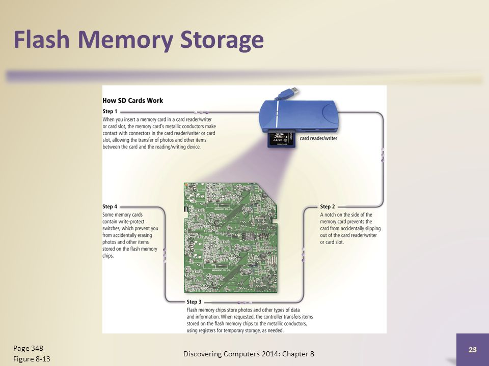 Flash Memory Storage Discovering Computers 2014: Chapter 8 23 Page 348 Figure 8-13