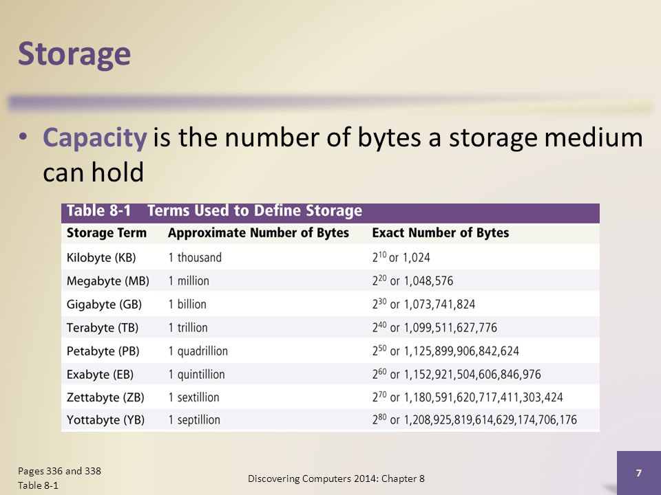 Storage Capacity is the number of bytes a storage medium can hold Discovering Computers 2014: Chapter 8 7 Pages 336 and 338 Table 8-1