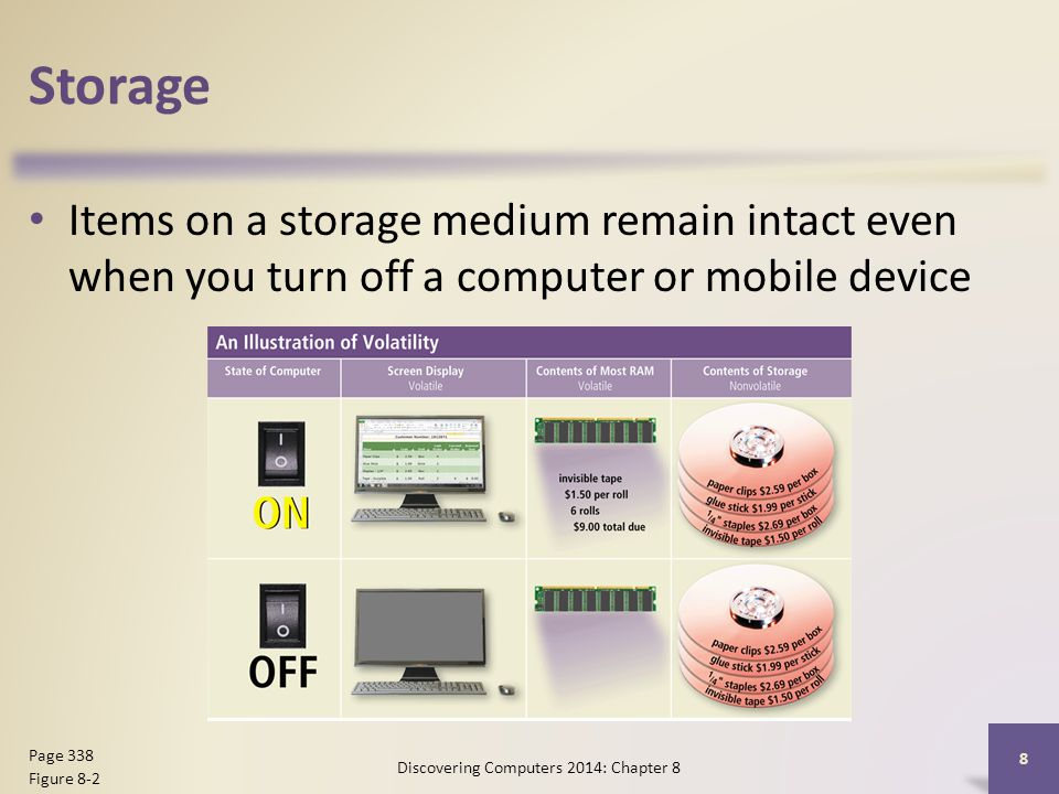 Storage Items on a storage medium remain intact even when you turn off a computer or mobile device Discovering Computers 2014: Chapter 8 8 Page 338 Fi