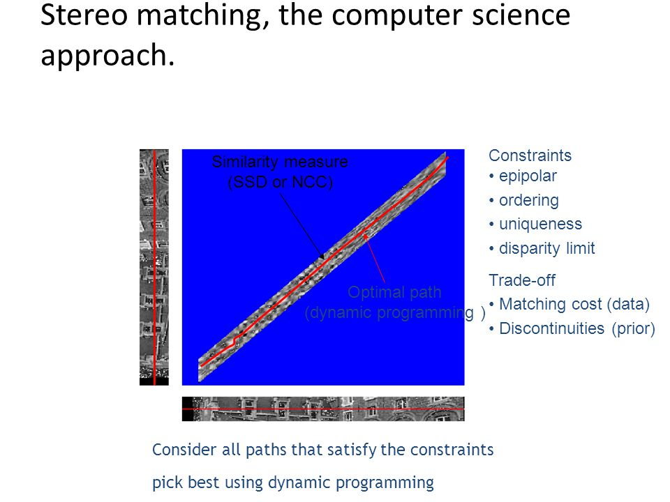 Stereo matching, the computer science approach.