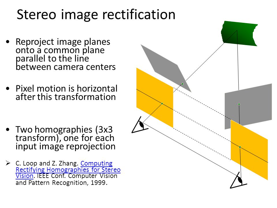 Stereo image rectification Reproject image planes onto a common plane parallel to the line between camera centers Pixel motion is horizontal after this transformation Two homographies (3x3 transform), one for each input image reprojection  C.