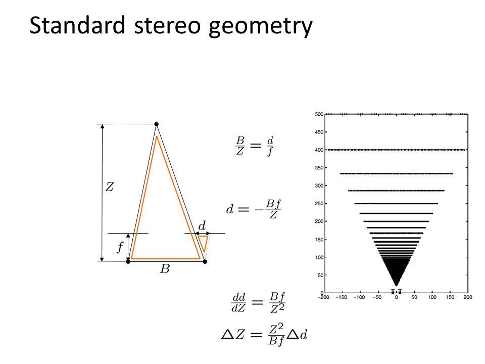 Standard stereo geometry