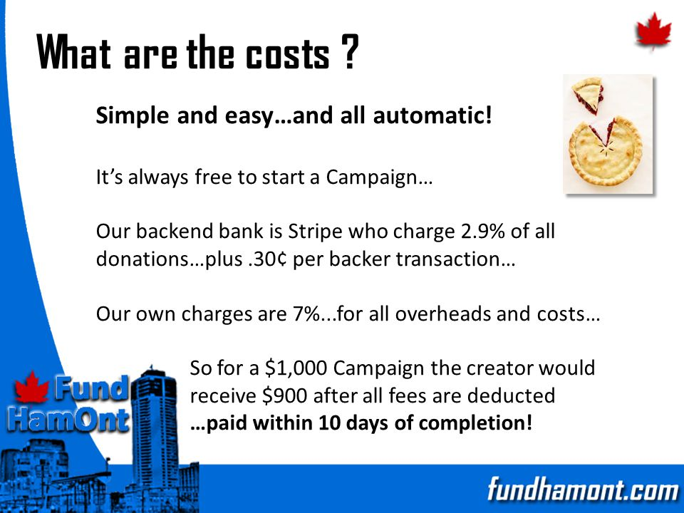 What are the costs .Simple and easy…and all automatic.
