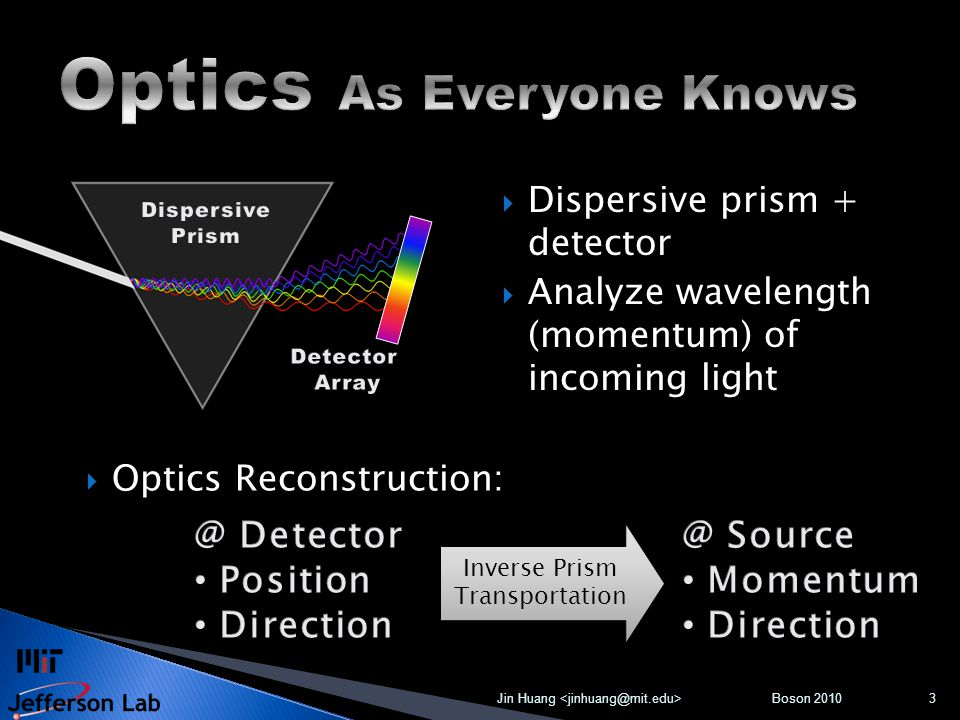 Boson 2010 Jin Huang 3  Dispersive prism + detector  Analyze wavelength (momentum) of incoming light  Optics Reconstruction: Inverse Prism Transportation Inverse Prism Transportation