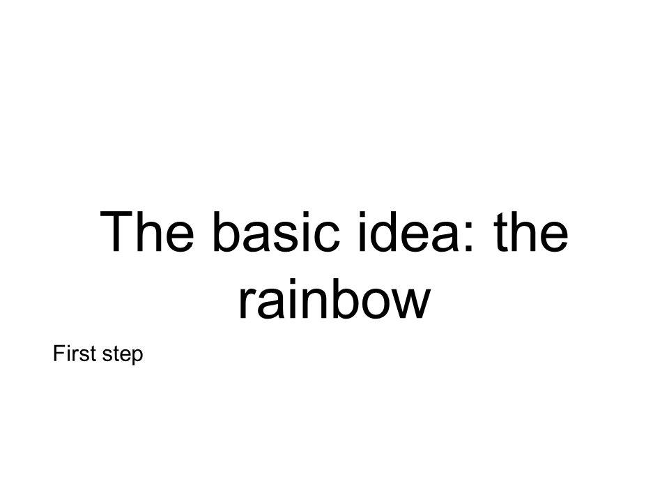 The basic idea: the rainbow First step