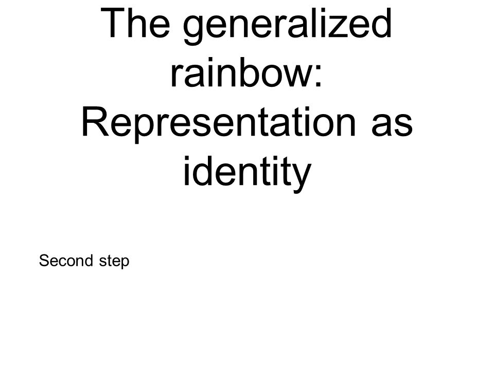 The generalized rainbow: Representation as identity Second step