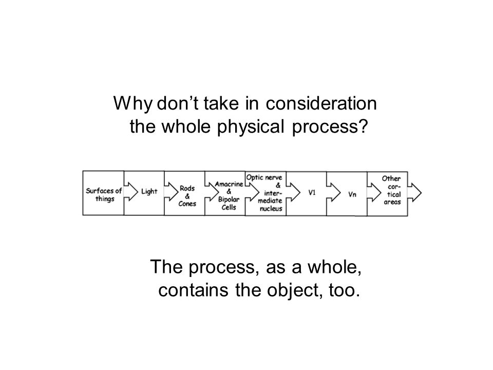 Why don't take in consideration the whole physical process.
